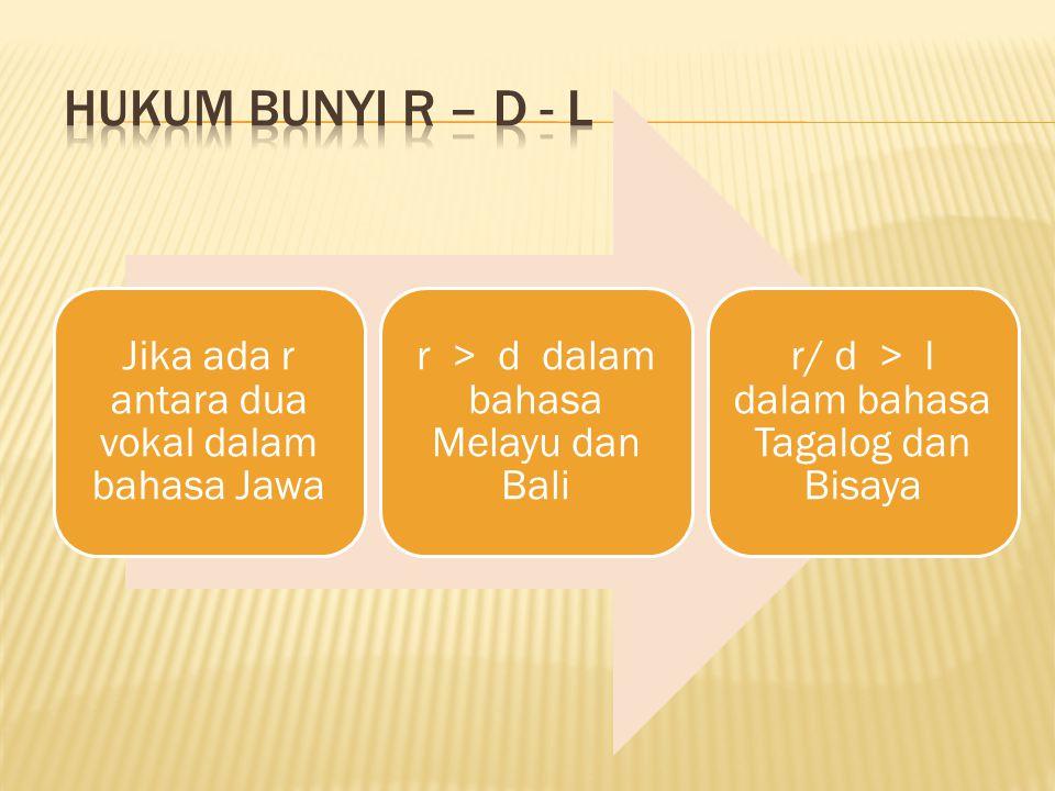 Hukum Bunyi R – D - L Jika ada r antara dua vokal dalam bahasa Jawa