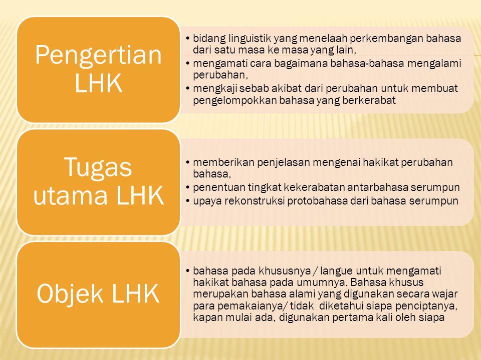 Pengertian LHK Tugas utama LHK Objek LHK