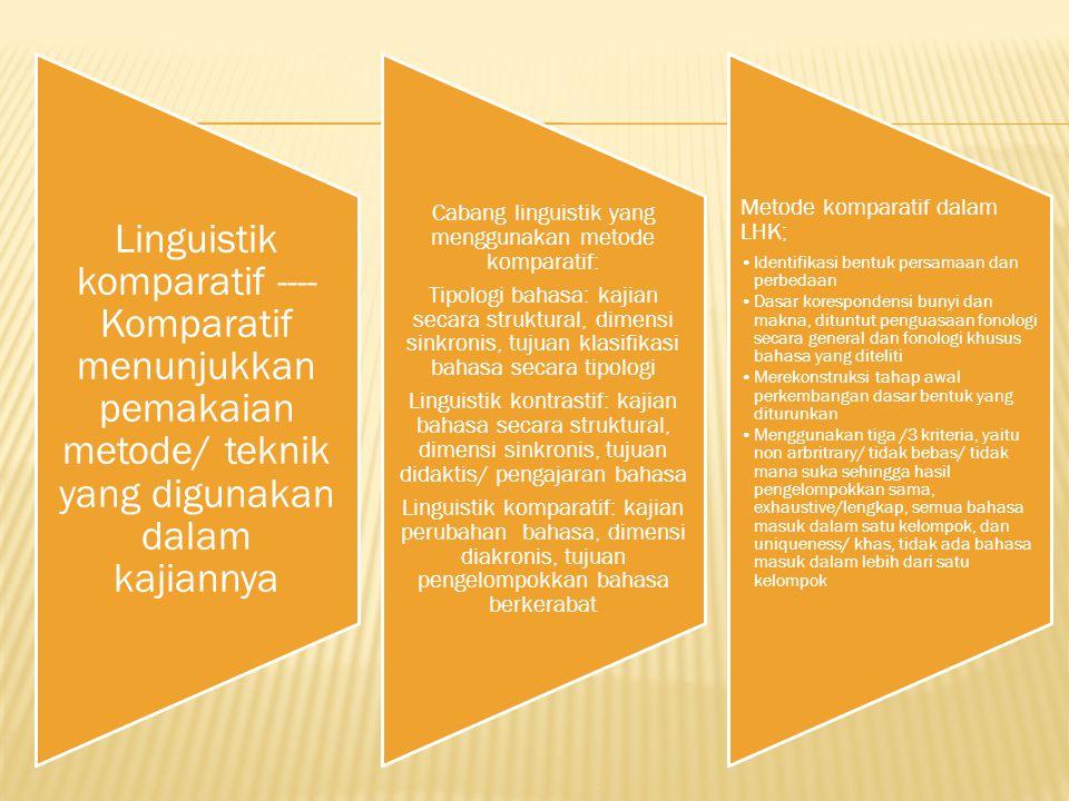 Cabang linguistik yang menggunakan metode komparatif: