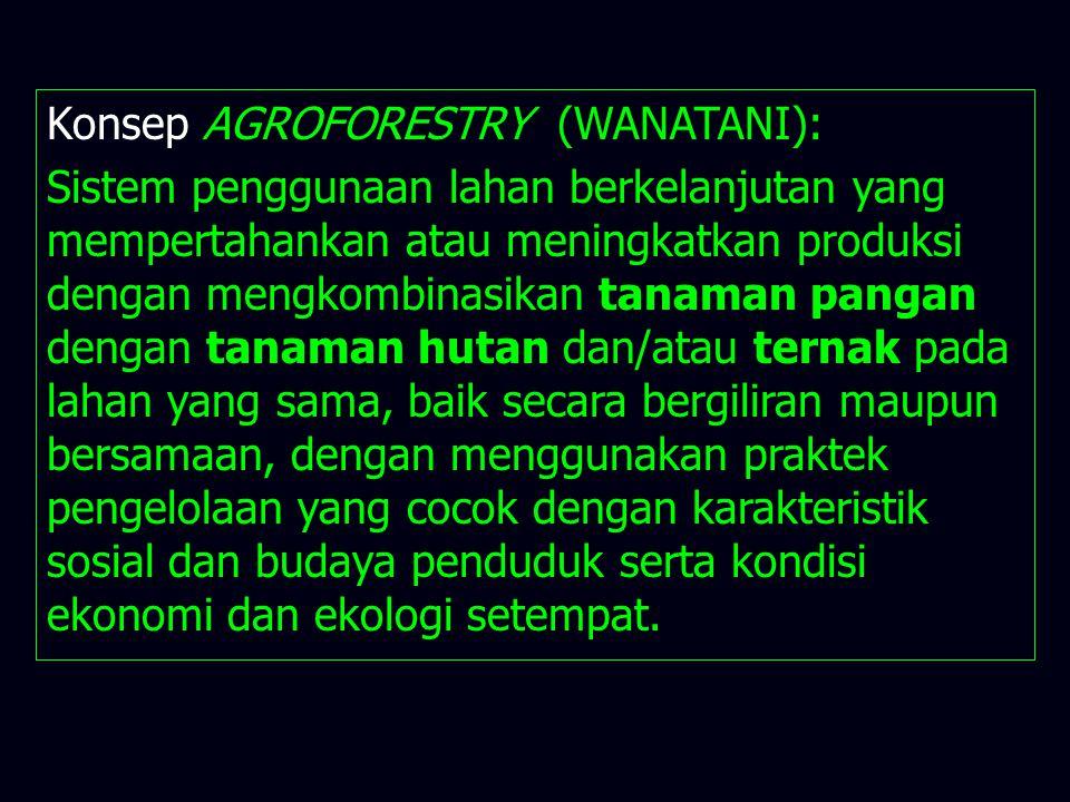 Konsep AGROFORESTRY (WANATANI):