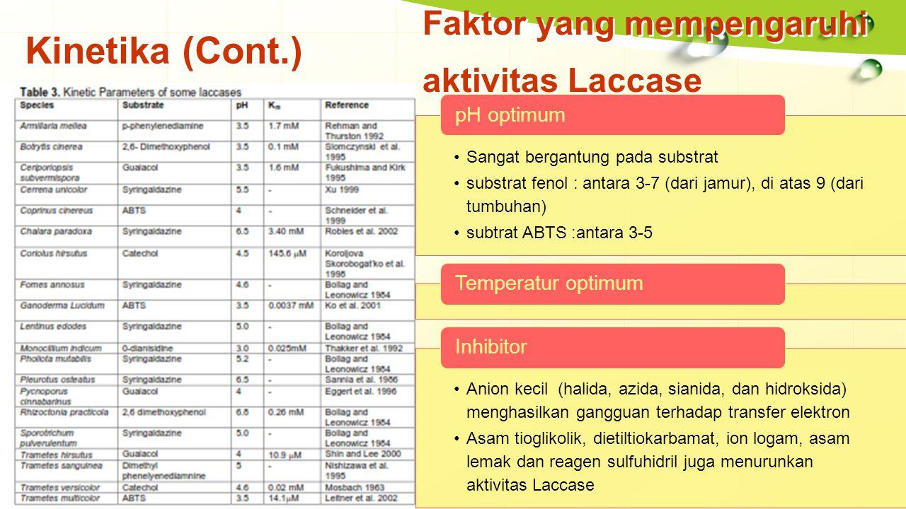 Kinetika (Cont.) Faktor yang mempengaruhi aktivitas Laccase pH optimum