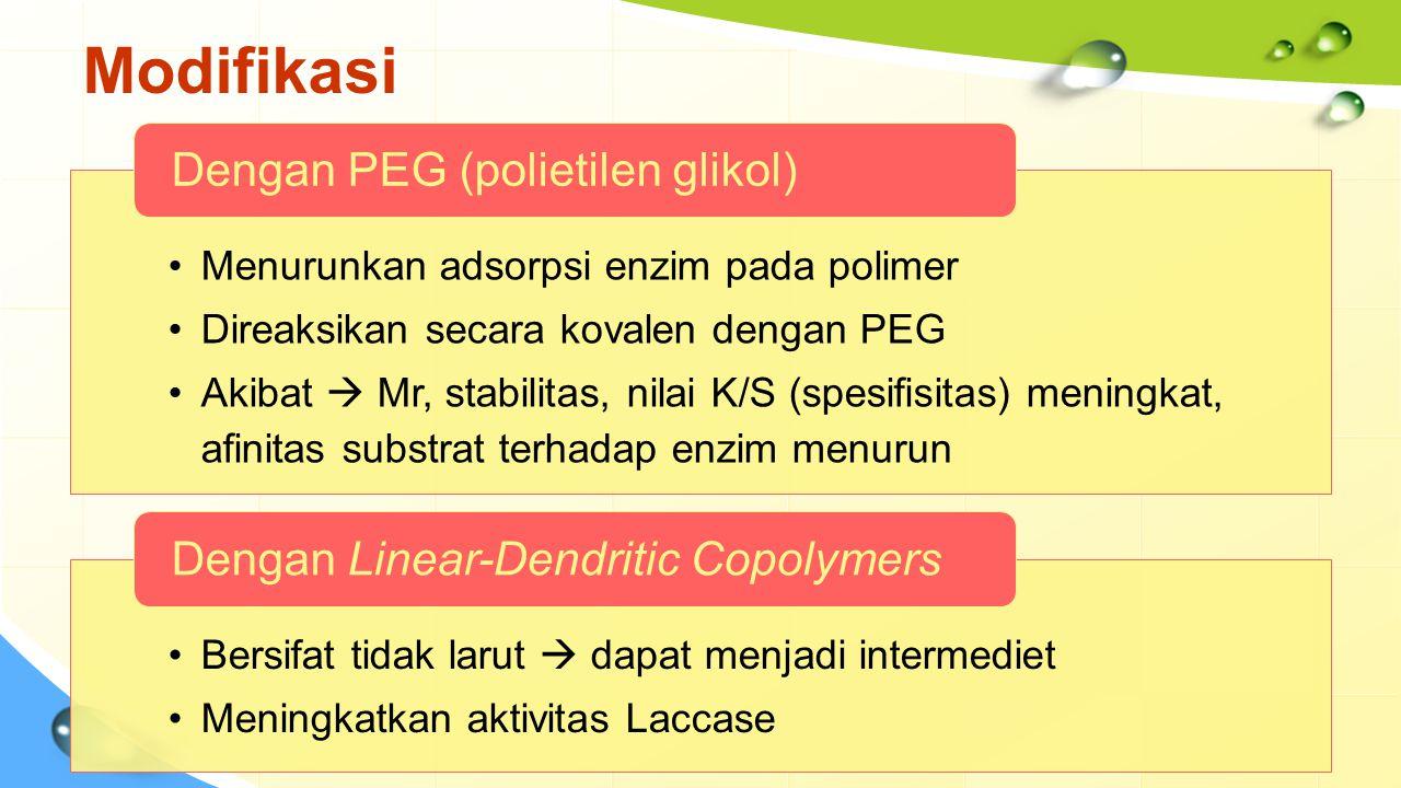 Modifikasi Dengan PEG (polietilen glikol)
