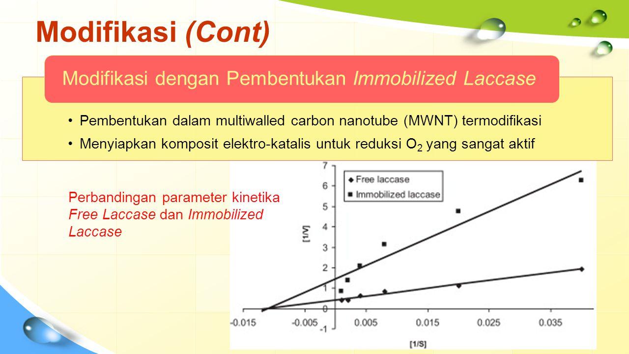 Modifikasi (Cont) Modifikasi dengan Pembentukan Immobilized Laccase