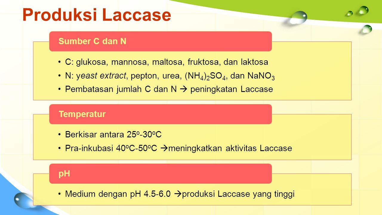 Produksi Laccase C: glukosa, mannosa, maltosa, fruktosa, dan laktosa