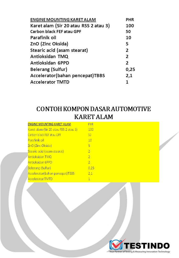 CONTOH KOMPON DASAR AUTOMOTIVE