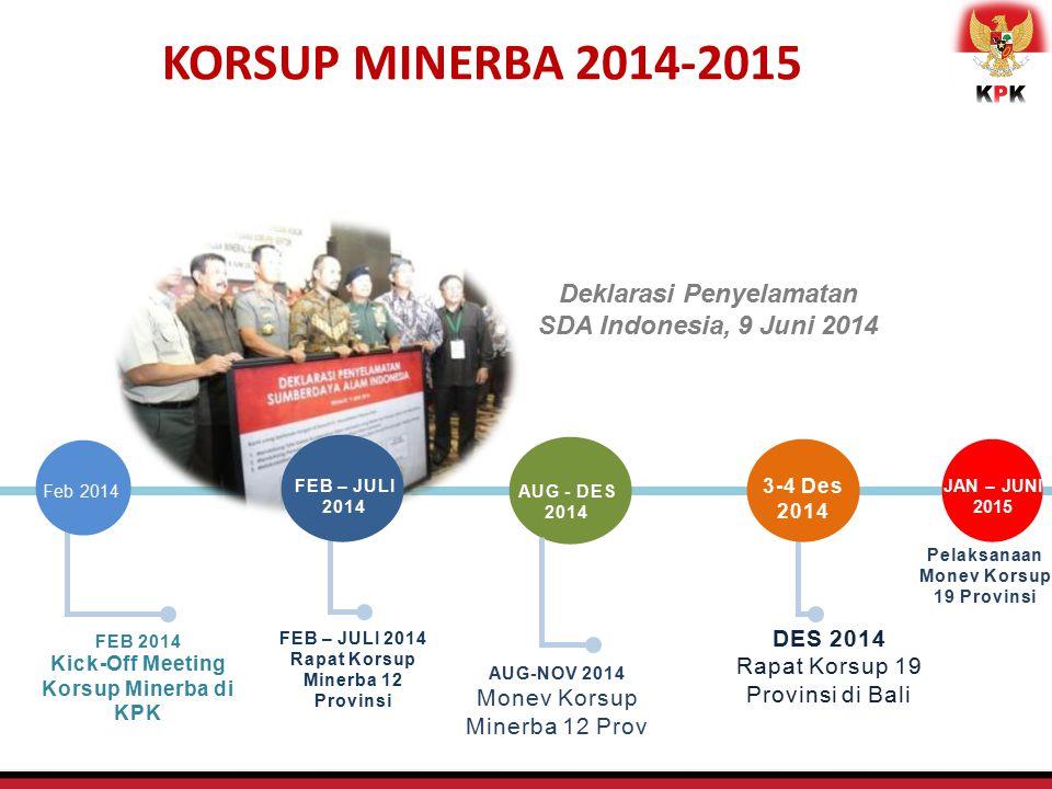 KORSUP MINERBA 2014-2015 Deklarasi Penyelamatan SDA Indonesia, 9 Juni 2014. Feb 2014. FEB – JULI.