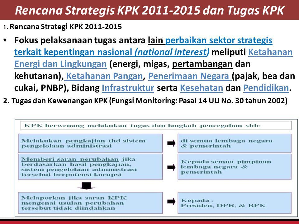 Rencana Strategis KPK 2011-2015 dan Tugas KPK