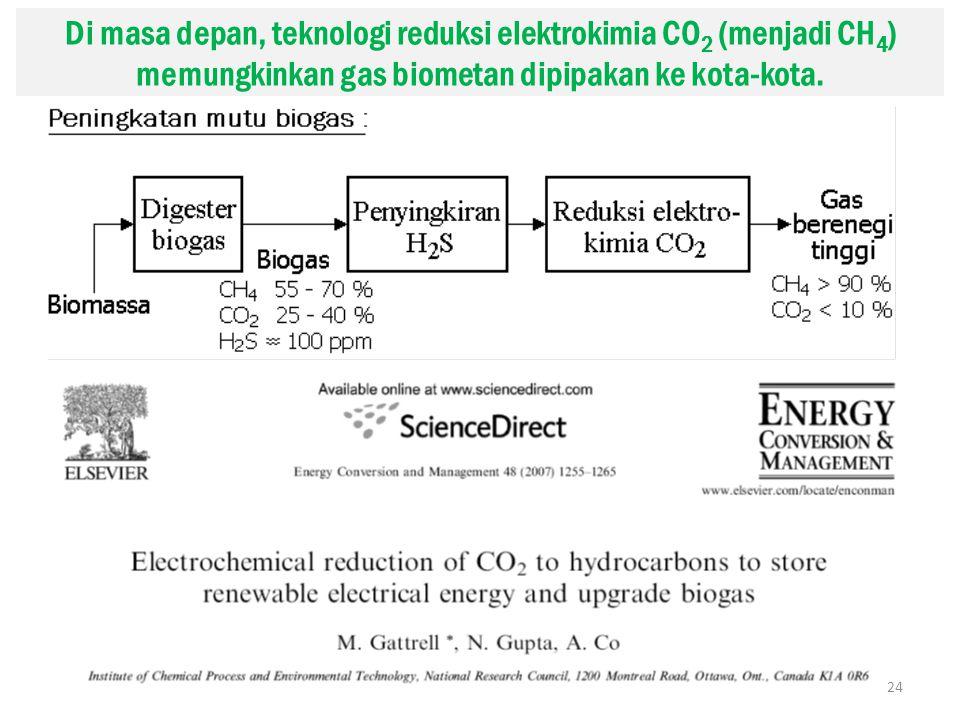 Di masa depan, teknologi reduksi elektrokimia CO2 (menjadi CH4) memungkinkan gas biometan dipipakan ke kota-kota.