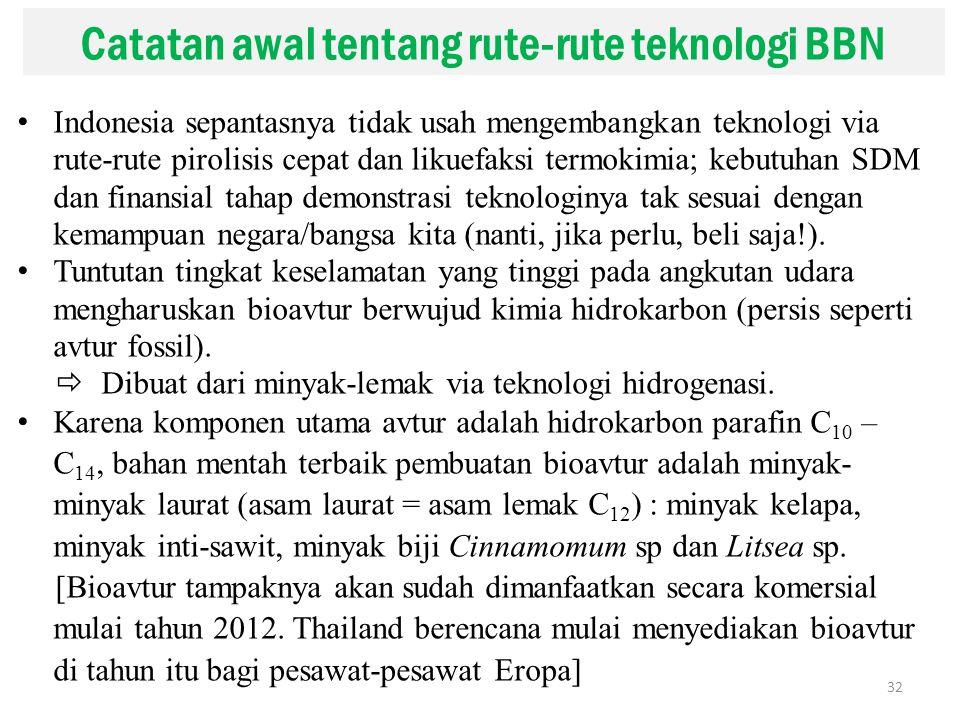 Catatan awal tentang rute-rute teknologi BBN
