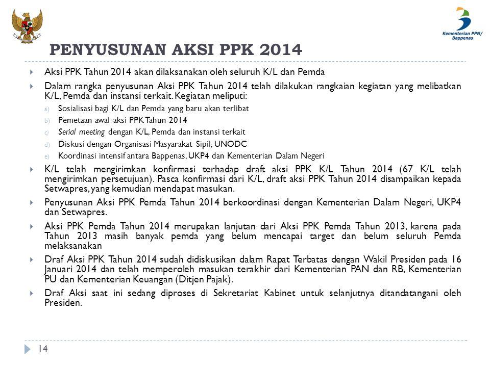 PENYUSUNAN AKSI PPK 2014 Aksi PPK Tahun 2014 akan dilaksanakan oleh seluruh K/L dan Pemda.