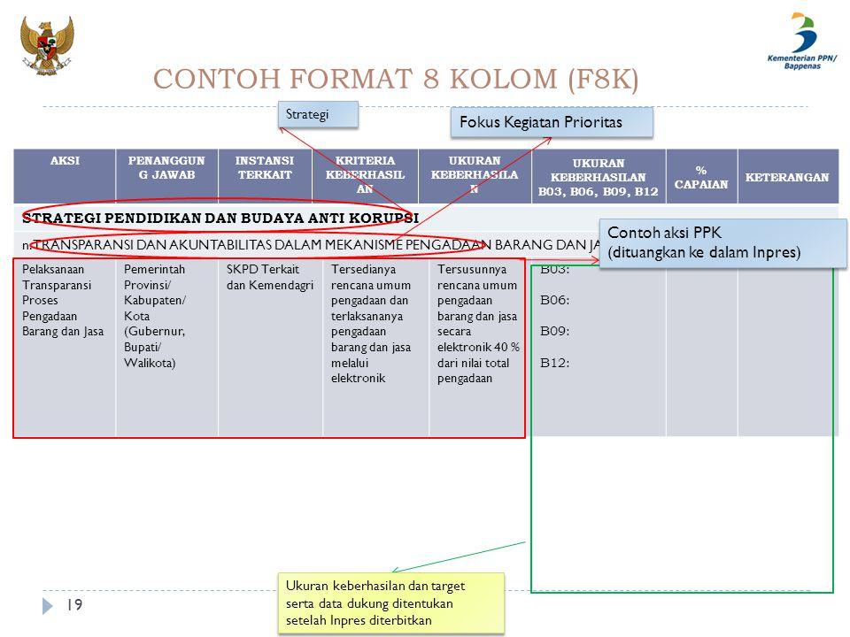 CONTOH FORMAT 8 KOLOM (F8K)