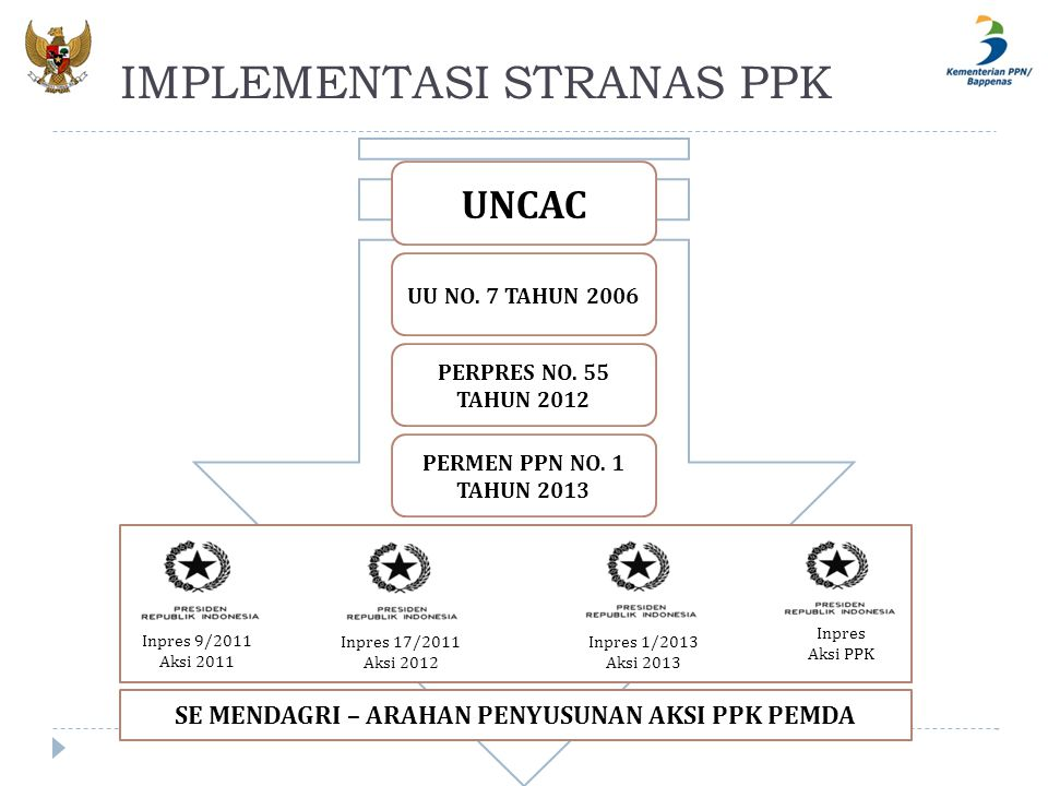 IMPLEMENTASI STRANAS PPK