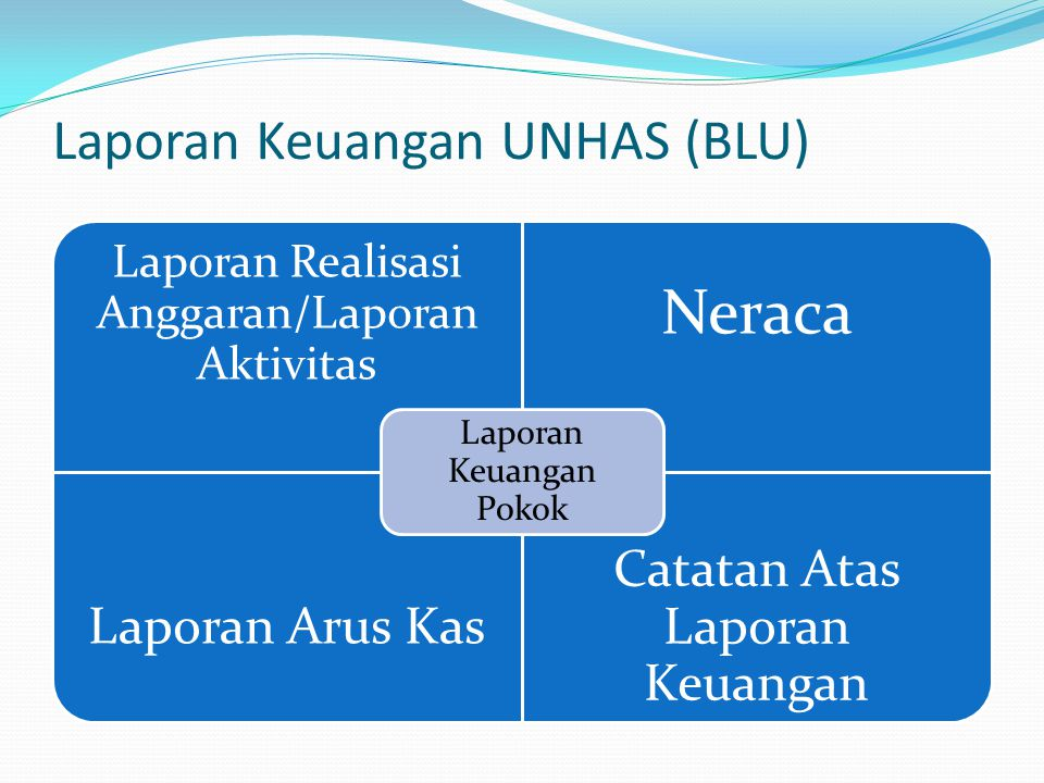Laporan Keuangan UNHAS (BLU)