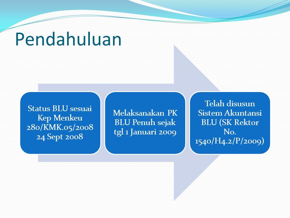 Pendahuluan Status BLU sesuai Kep Menkeu 280/KMK.05/2008 24 Sept 2008