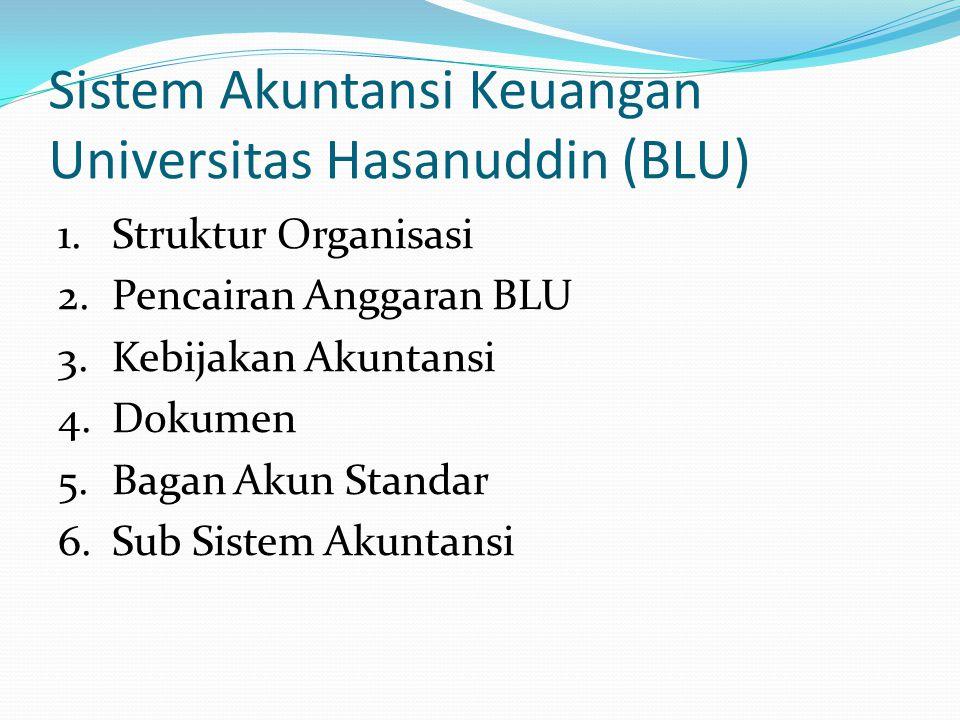 Sistem Akuntansi Keuangan Universitas Hasanuddin (BLU)