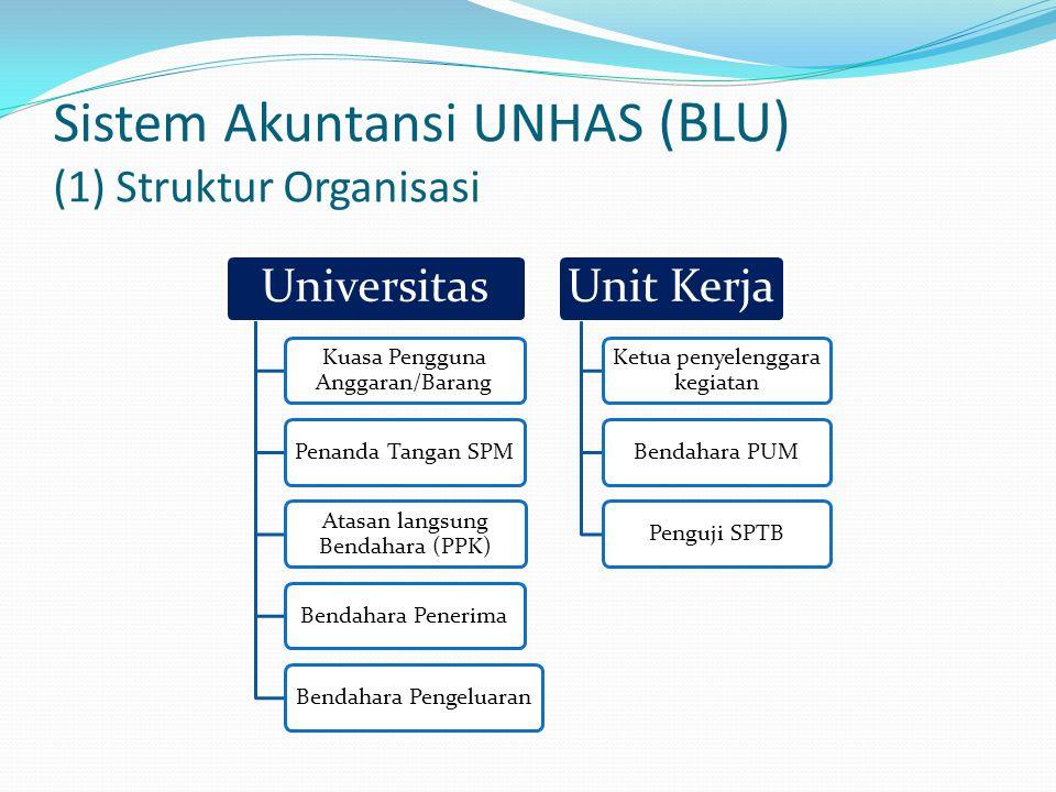 Sistem Akuntansi UNHAS (BLU) (1) Struktur Organisasi