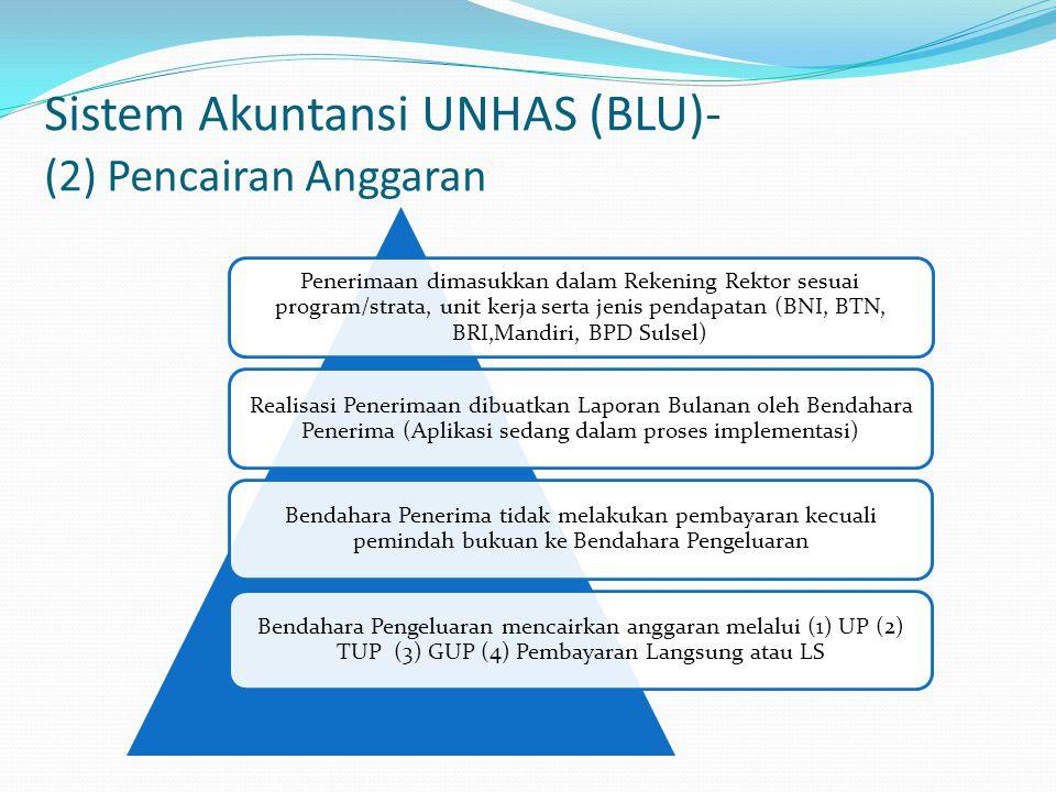 Sistem Akuntansi UNHAS (BLU)- (2) Pencairan Anggaran