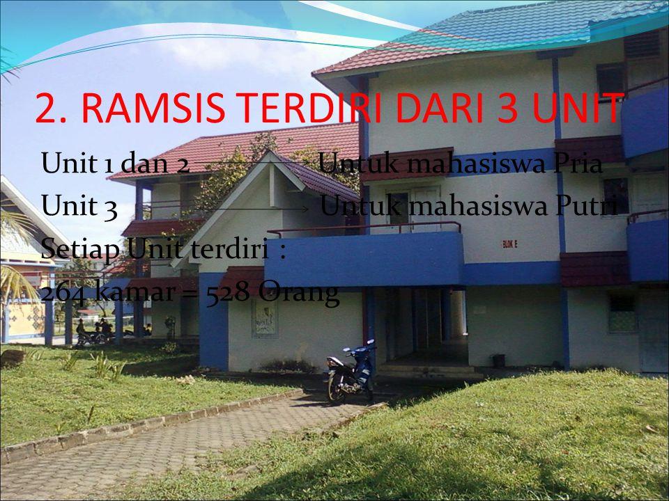 2. RAMSIS TERDIRI DARI 3 UNIT