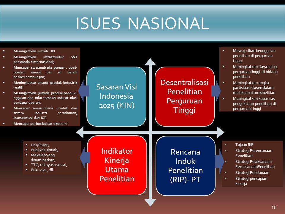 ISUES NASIONAL Desentralisasi Penelitian Perguruan Tinggi