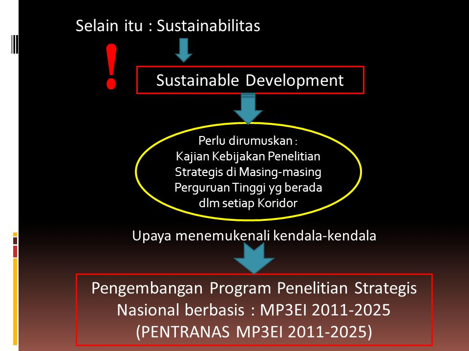 ! Selain itu : Sustainabilitas Sustainable Development