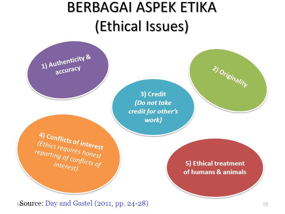 BERBAGAI ASPEK ETIKA (Ethical Issues)