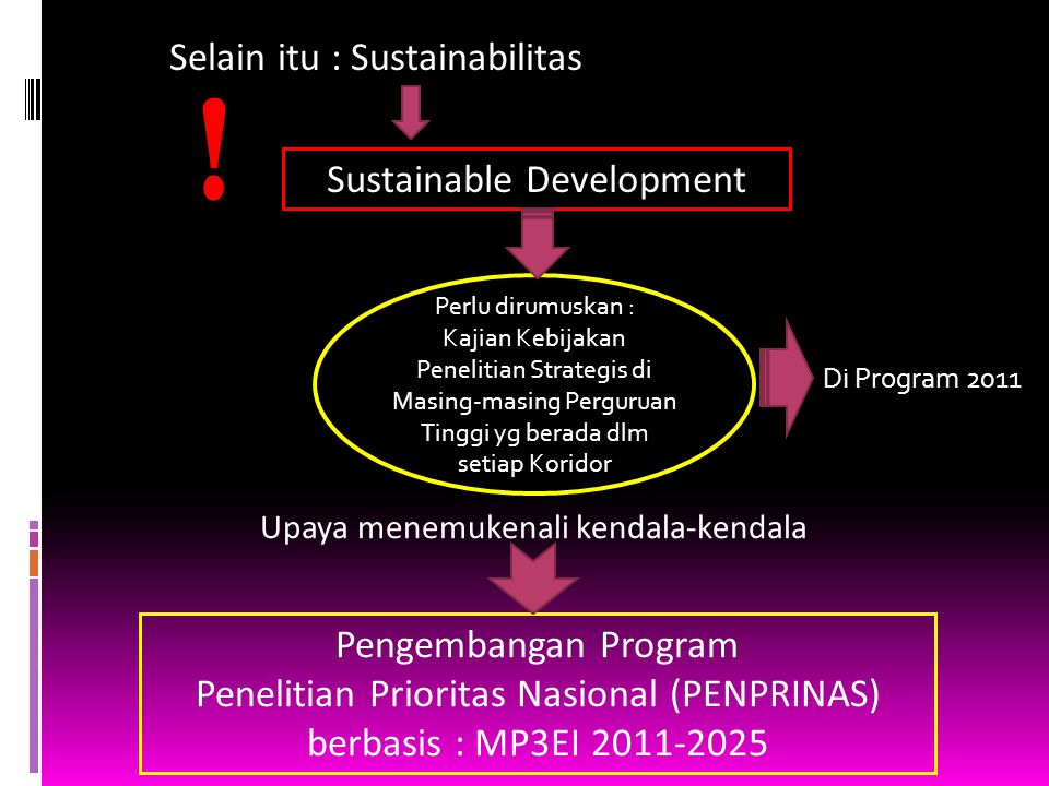 ! Selain itu : Sustainabilitas Sustainable Development