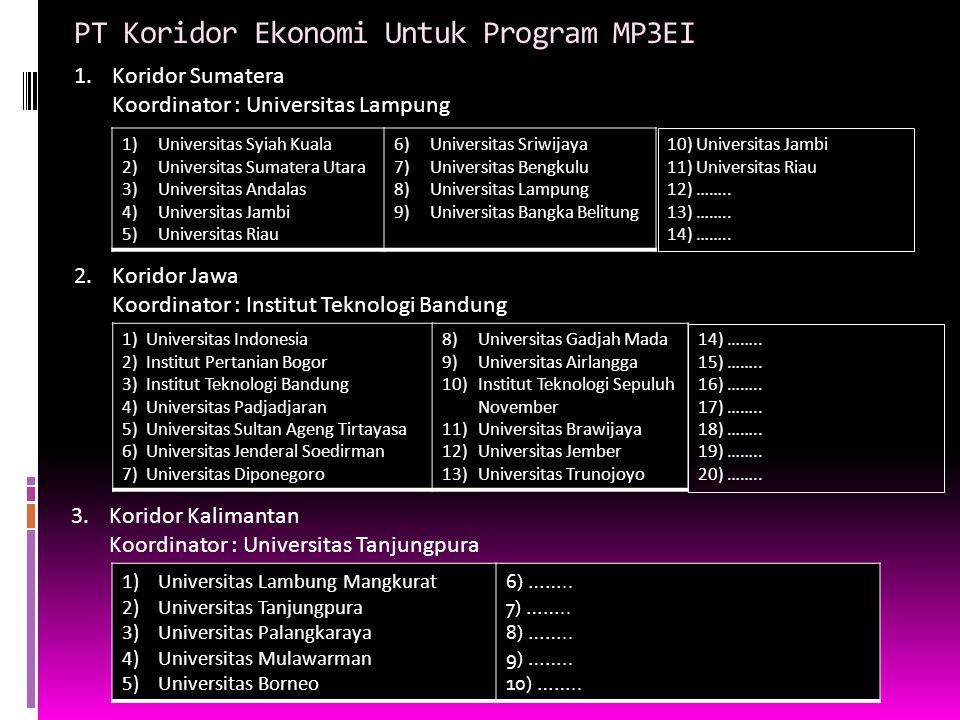 PT Koridor Ekonomi Untuk Program MP3EI