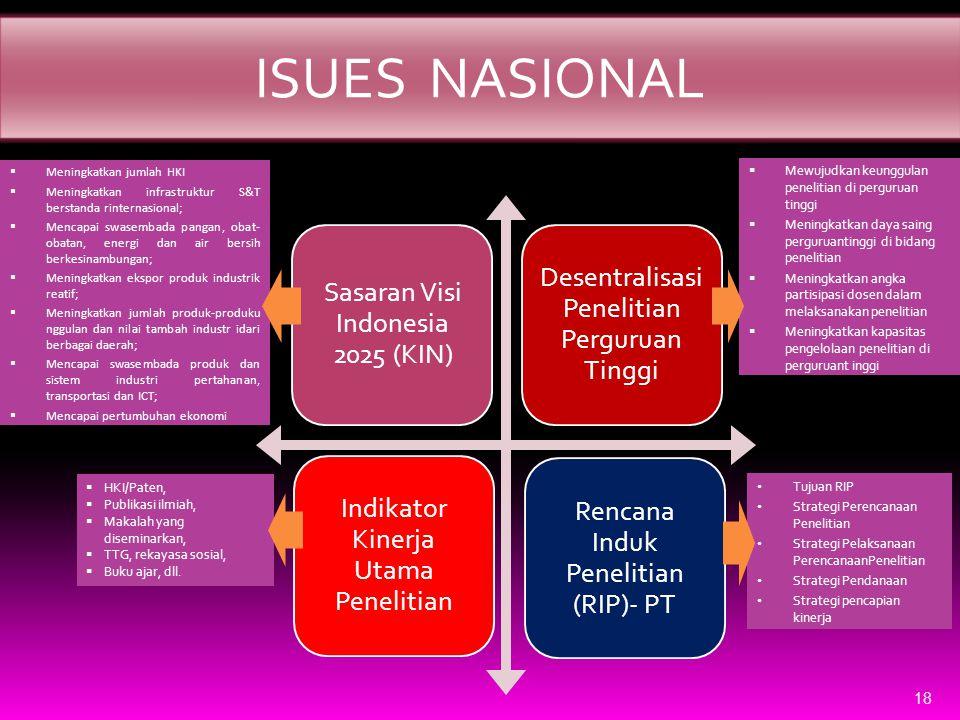 ISUES NASIONAL Meningkatkan jumlah HKI