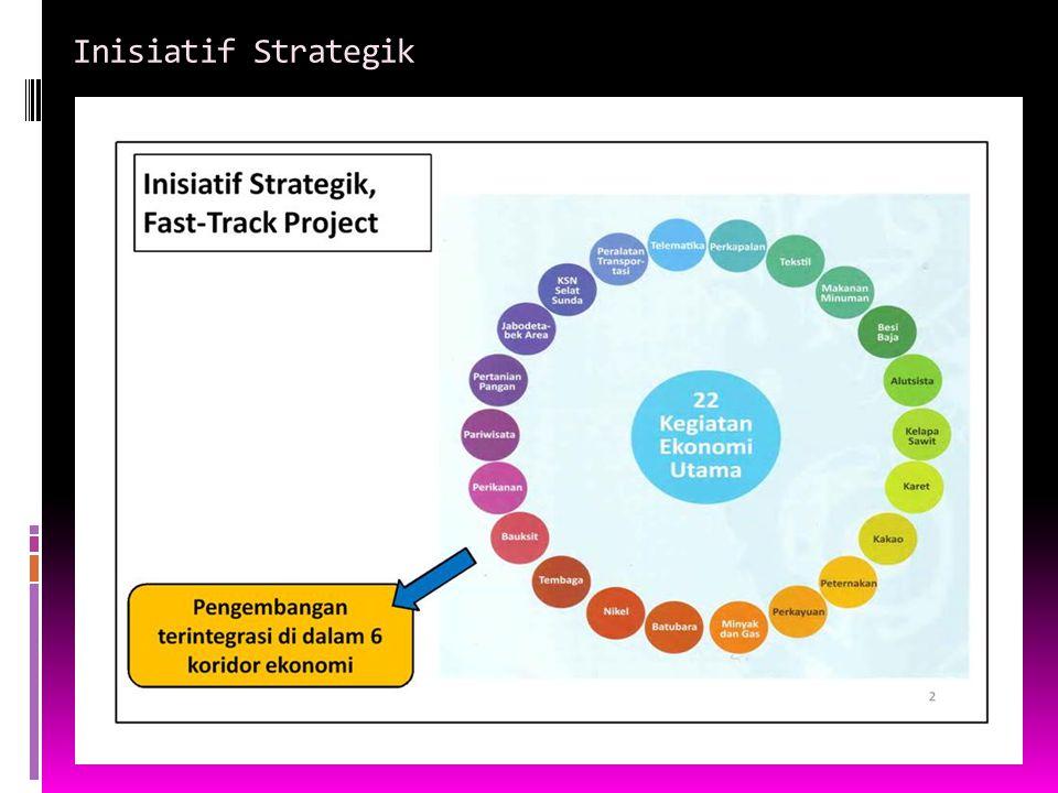 Inisiatif Strategik