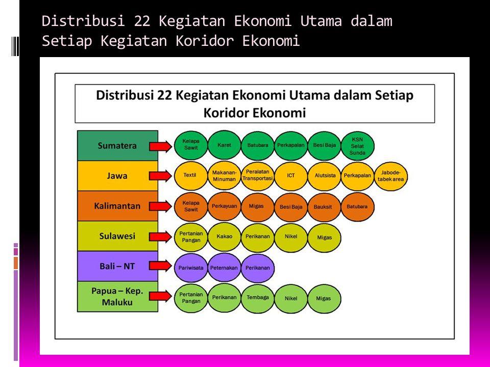 Distribusi 22 Kegiatan Ekonomi Utama dalam Setiap Kegiatan Koridor Ekonomi
