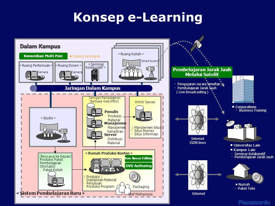 Pembelajaran Jarak Jauh <Rumah Produksi Konten>
