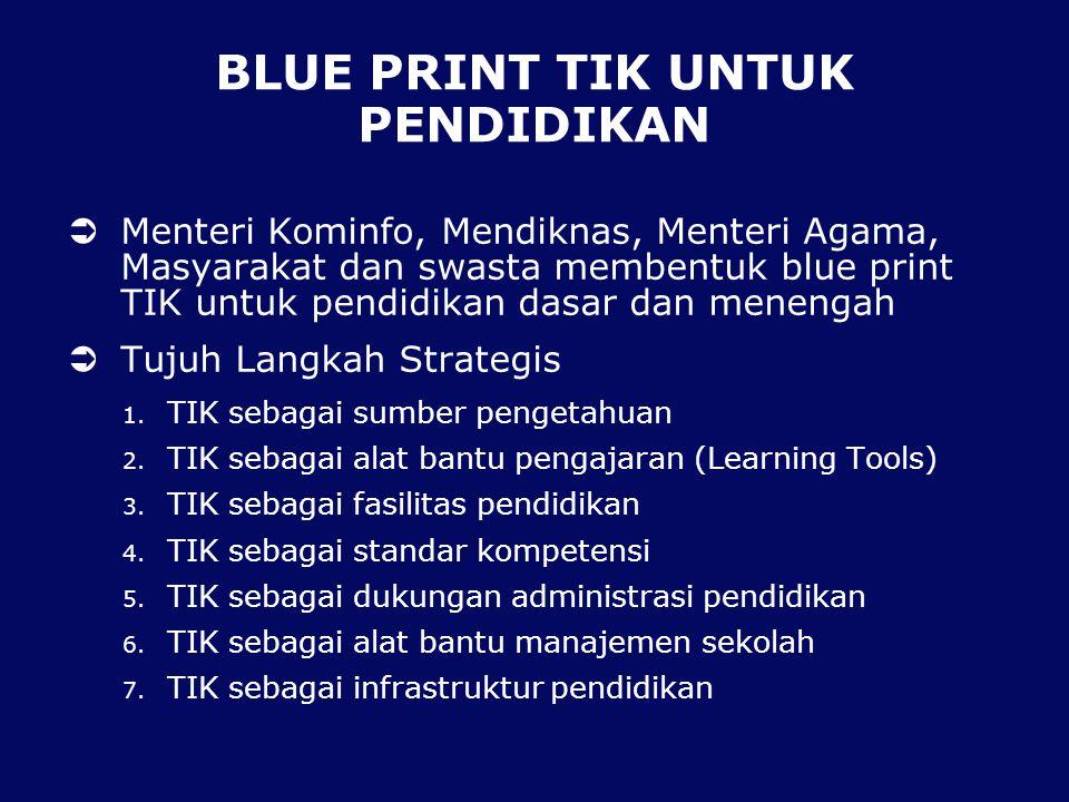 BLUE PRINT TIK UNTUK PENDIDIKAN