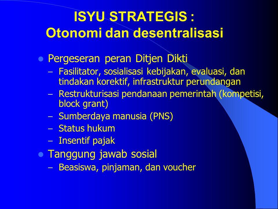 ISYU STRATEGIS : Otonomi dan desentralisasi