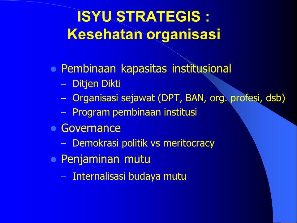 ISYU STRATEGIS : Kesehatan organisasi