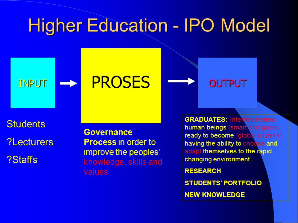 Higher Education - IPO Model