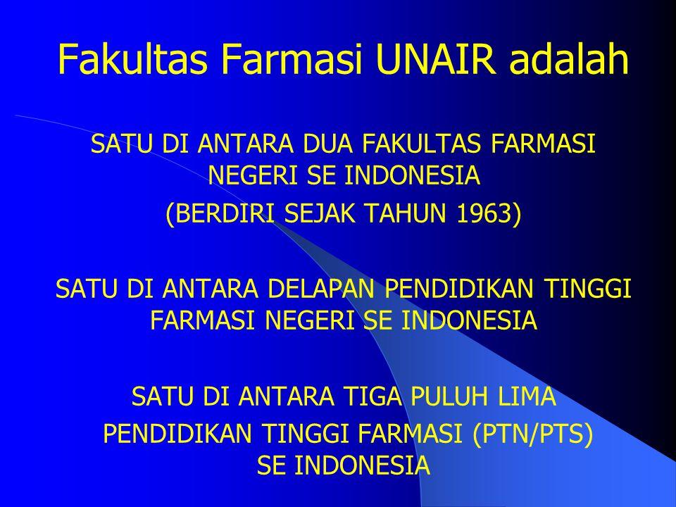 Fakultas Farmasi UNAIR adalah