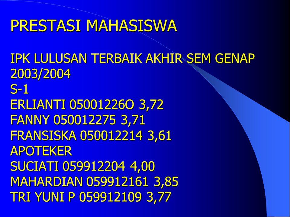 PRESTASI MAHASISWA IPK LULUSAN TERBAIK AKHIR SEM GENAP 2003/2004 S-1 ERLIANTI 05001226O 3,72 FANNY 050012275 3,71 FRANSISKA 050012214 3,61 APOTEKER SUCIATI 059912204 4,00 MAHARDIAN 059912161 3,85 TRI YUNI P 059912109 3,77