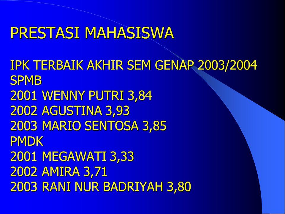 PRESTASI MAHASISWA IPK TERBAIK AKHIR SEM GENAP 2003/2004 SPMB 2001 WENNY PUTRI 3,84 2002 AGUSTINA 3,93 2003 MARIO SENTOSA 3,85 PMDK 2001 MEGAWATI 3,33 2002 AMIRA 3,71 2003 RANI NUR BADRIYAH 3,80