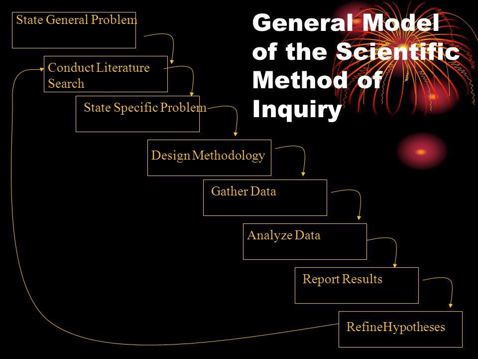 General Model of the Scientific Method of Inquiry