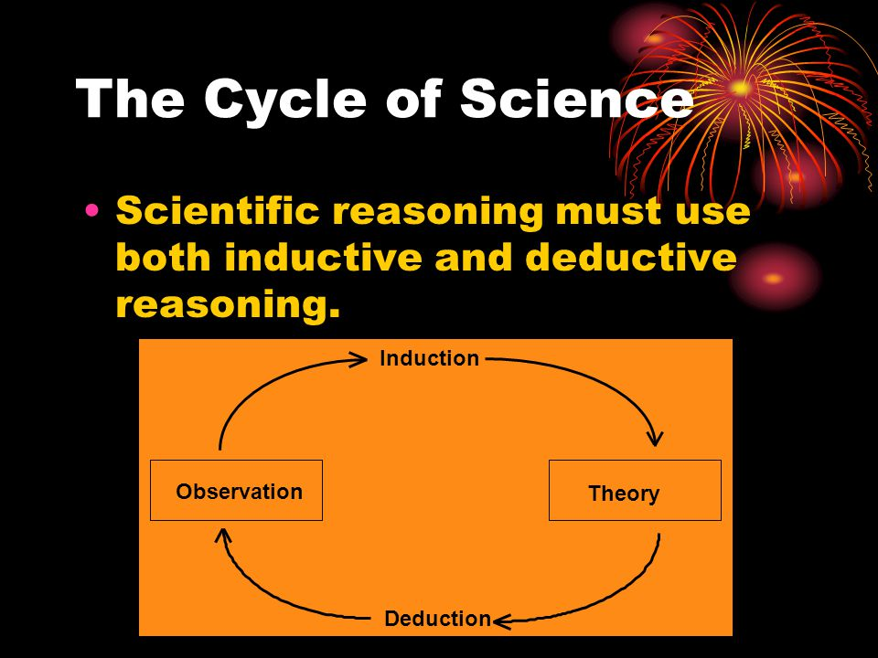 The Cycle of Science Scientific reasoning must use both inductive and deductive reasoning. Observation.
