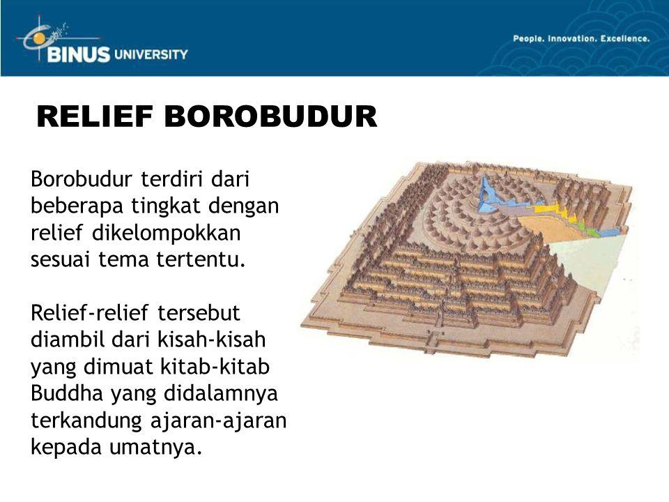 RELIEF BOROBUDUR Borobudur terdiri dari beberapa tingkat dengan relief dikelompokkan sesuai tema tertentu.