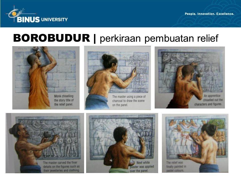 BOROBUDUR | perkiraan pembuatan relief