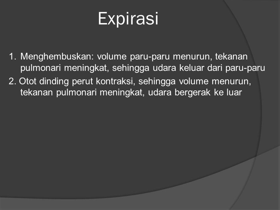 Expirasi