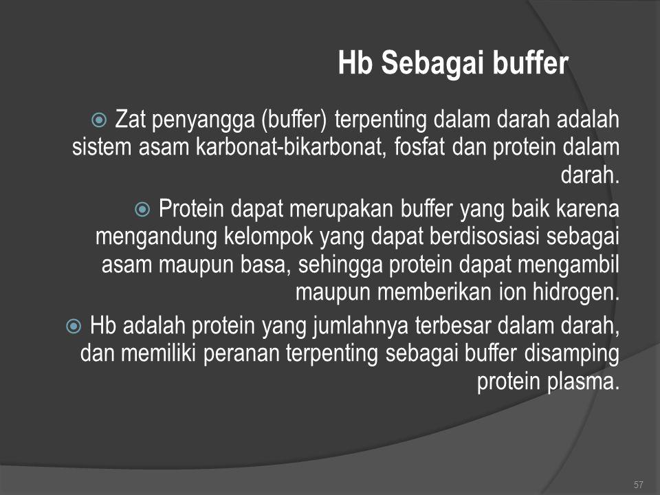Hb Sebagai buffer Zat penyangga (buffer) terpenting dalam darah adalah sistem asam karbonat-bikarbonat, fosfat dan protein dalam darah.