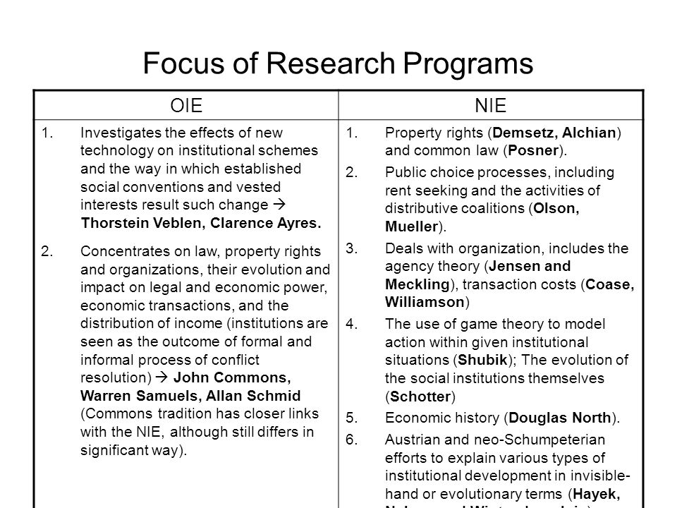 Focus of Research Programs