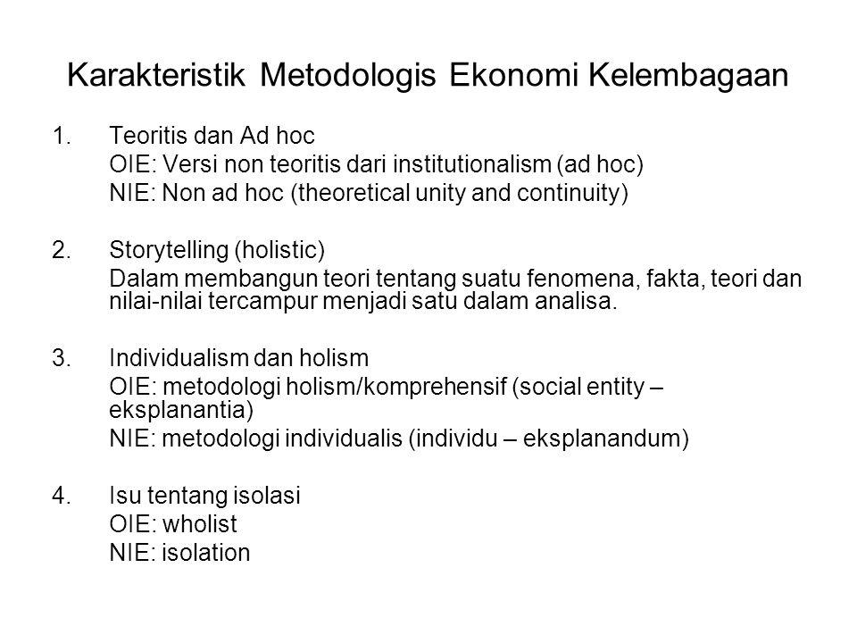Karakteristik Metodologis Ekonomi Kelembagaan