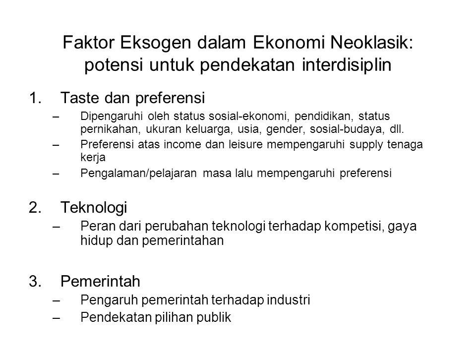 Faktor Eksogen dalam Ekonomi Neoklasik: potensi untuk pendekatan interdisiplin