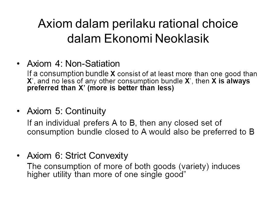 Axiom dalam perilaku rational choice dalam Ekonomi Neoklasik