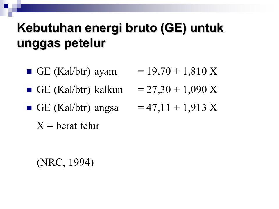 Kebutuhan energi bruto (GE) untuk unggas petelur