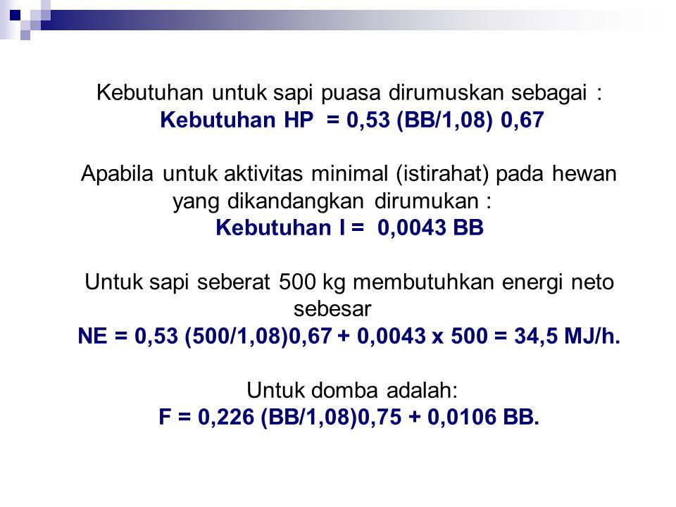 Kebutuhan I = 0,0043 BB F = 0,226 (BB/1,08)0,75 + 0,0106 BB.